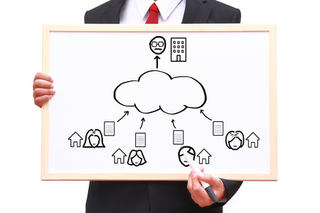Businessman drawing a Cloud Computing concept photo