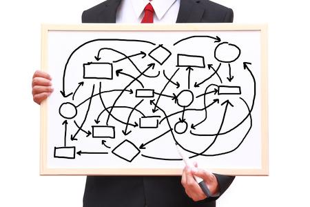 concept weak management diagram planning work flow busy chaotic concept   photo