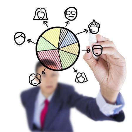 Concept d'affaires tiré répartition de l'emploi par d'affaires sur le tableau blanc ci-dessus sur fond blanc