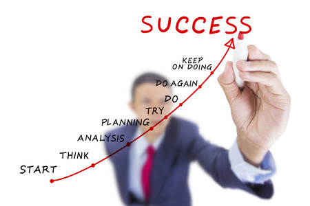 Concept business drawn  motivation step way for success on above whiteboard white background photo