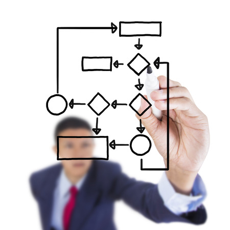 Concept business draw blank diagram above whiteboard white background photo