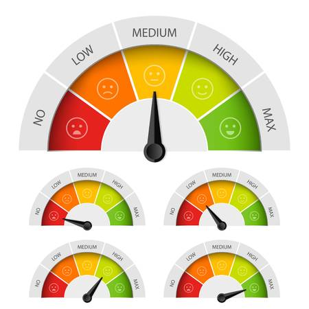 顧客満足度メーターの評価の創造的なベクトルのイラスト。赤から緑への異なる感情アートデザイン。タコメーター、スピードメーター、インジケ