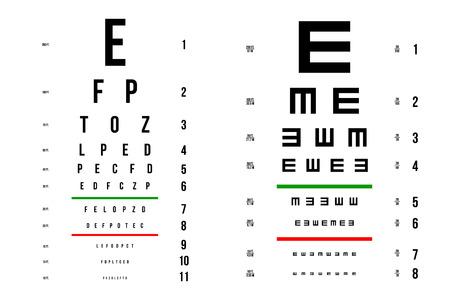 Illustration vectorielle créatif des cartes de test yeux avec lettres latines isolées sur fond. Affiche médicale d'art design avec signe. Élément graphique concept pour test ophtalmique pour examen visuel.