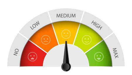 Illustration vectorielle créative du compteur de satisfaction client de notation Conception d'art de différentes émotions du rouge au vert. Vecteurs