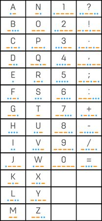 Creative vector illustration of international telegraph morse code alphabet isolated on transparent background. Art design numbers translated to dots, dashes. Abstract concept letters A to Z element.