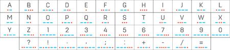Ilustracja wektorowa Creative alfabetu Morse'a międzynarodowego telegrafu na przezroczystym tle. Numery projektów artystycznych przetłumaczone na kropki, kreski. Abstrakcyjna koncepcja litery od A do Z elementu. Ilustracje wektorowe