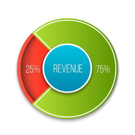 Creative vector illustration of revenue, profit, expenses diagram showing infographic isolated on transparent background. Art design business planning template. Abstract concept graphic element. Çizim