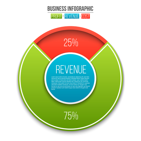 Creative vector illustration of revenue, profit, expenses diagram showing infographic isolated on transparent background. Art design business planning template. Abstract concept graphic element. Vettoriali