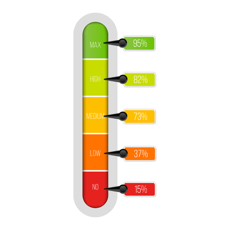 Creative vector illustration of level indicator meter with percentage units isolated on transparent background. Art design progress bar template. Abstract concept graphic slider infographic element.