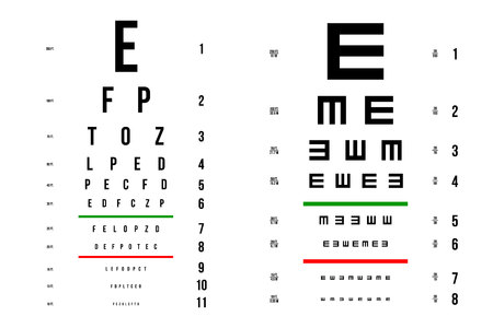Creative illustration of eyes test charts with latin letters isolated on background. Art design medical poster with sign. Concept graphic element for ophthalmic test for visual examination. Stock Photo