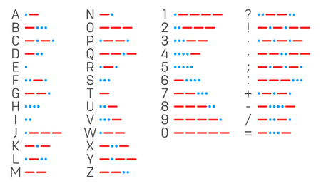 Creative illustration of international telegraph morse code alphabet isolated on background. Art design numbers translated to dots, dashes. Abstract concept letters A to Z element.
