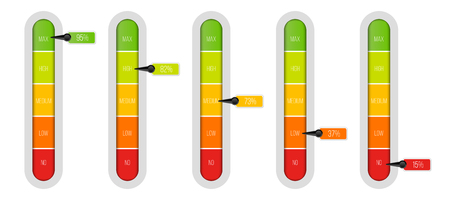 Creative illustration of level indicator meter with percentage units isolated on background. Art design progress bar template. Abstract concept graphic slider infographic element.