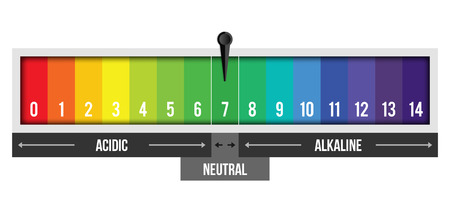 Kreative Illustration des pH-Skalenwertes auf Hintergrund isoliert. Infografik für chemisches Kunstdesign. Abstraktes Konzept grafisches Lackmuspapierelement.