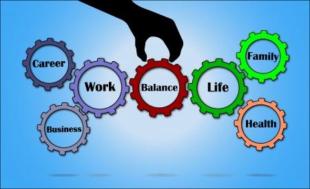 arbeiten: Bringing Balance zwischen allen Aspekten der Arbeit und das Leben von Familie und Beruf Lizenzfreie Bilder