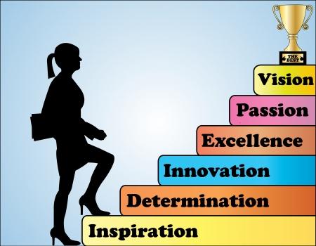 stair: Succes Concept Illustratie - Een professionele Zakenvrouw het beklimmen van een set van noodzakelijke gedrag stappen op weg naar de beste van de wereld