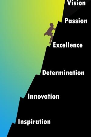 Silhouetter of a Man climbing a mountain of success