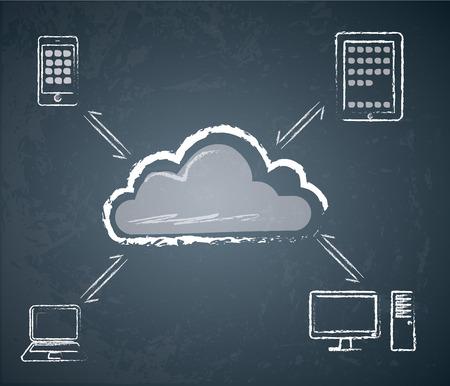 クラウド ・ コンピューティングのコンセプト黒板にチョーク図面スマート フォン、タブレット コンピューター、PC、ラップトップのような様々 な  イラスト・ベクター素材