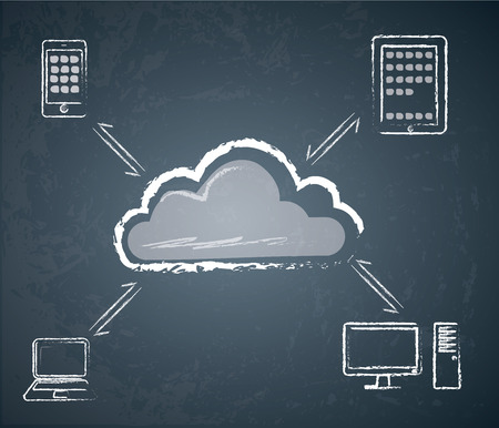Cloud computing concept  Chalk Drawing on Blackboard  Various devices like Smartphone, Tablet Computer, PC, Laptop are connected to Cloud Vector