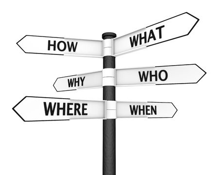 Crossroads firmare con domande in ogni direzione