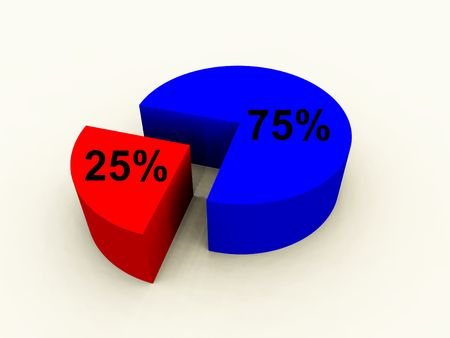 statistically: An image of a graphical pie chart, it could be useful for business concepts.