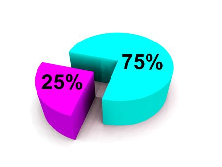representational: An image of a graphical pie chart, it could be useful for business concepts