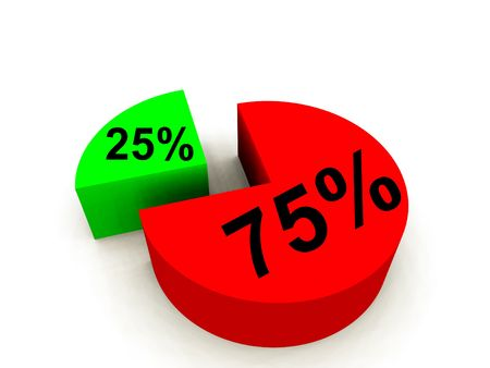 could: An image of a graphical pie chart, it could be useful for business concepts.