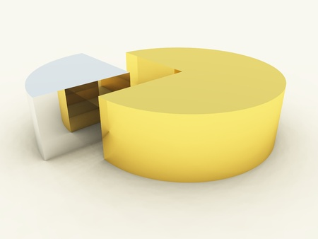 Close up of a 3D pie chart. photo