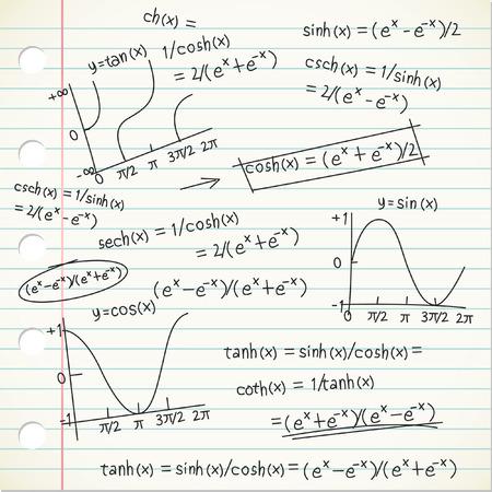 handwriting: formula doodle