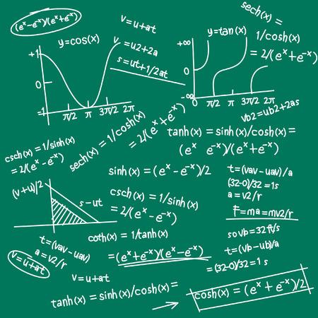 shuffle: formula doodle
