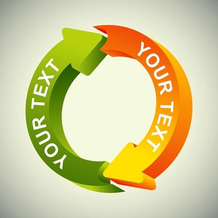 financial cycle: cycle chart