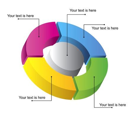 folyik: kör diagram Illusztráció
