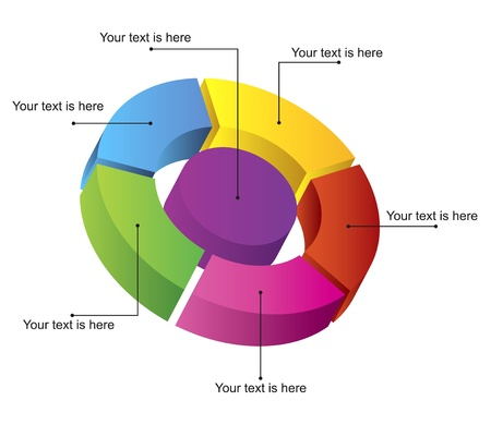 process flow: circle diagram