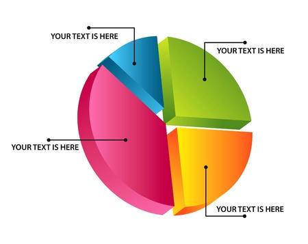 organigrama: Diagrama circular 3D
