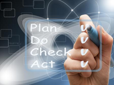 plan do check act: Hand writes Plan Do Check Act on screen