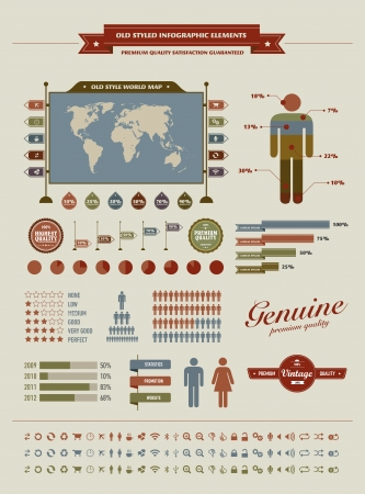 with sets of elements: Hight quality vintage styled infographic elements