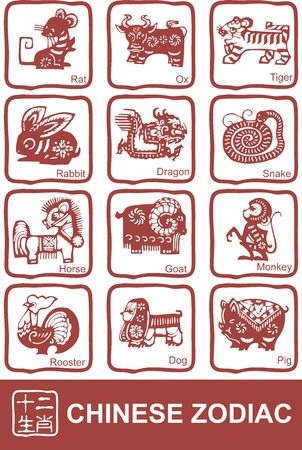 中国の黄道帯のカレンダー  イラスト・ベクター素材