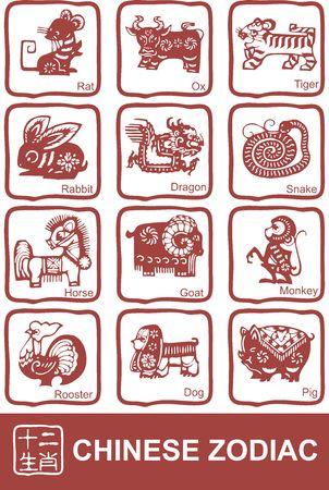 Chinese zodiac calendar