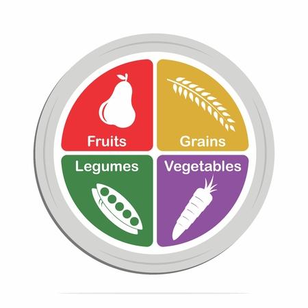 Vector Infographic van Gezonde Vegetarische, Veganistisch Diverse voedsel Plate