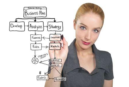 dataflow: Una mujer de negocios es escribir un plan de negocio y mirando a la c�mara sobre un blanco, aislado a fondo. Foto de archivo