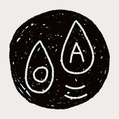 blood type: dibujo del doodle tipo de sangre