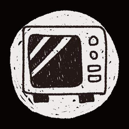microwaves: microwaves doodle drawing
