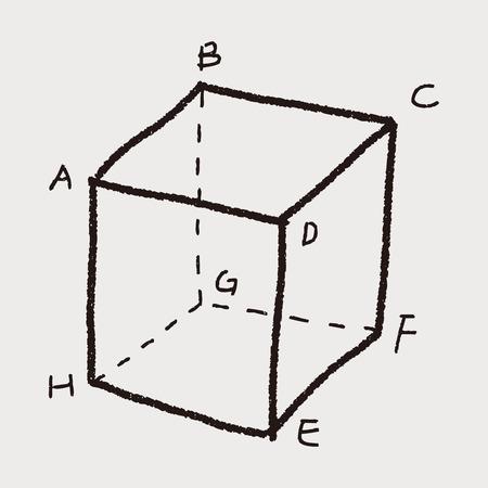 matemáticas: garabato matemáticas