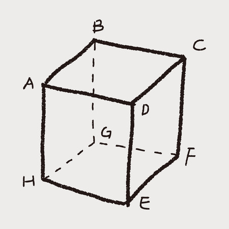 matematicas: garabato matemáticas