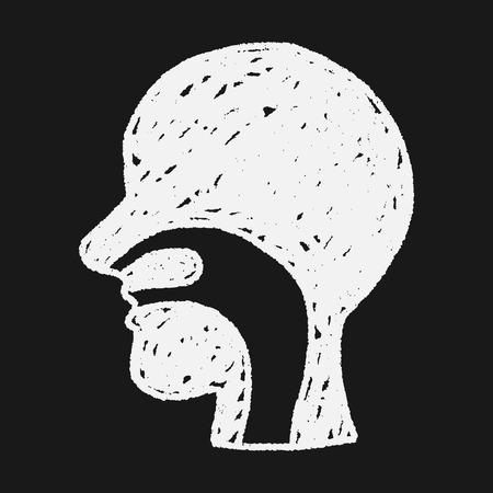 esophagus: esophagus doodle