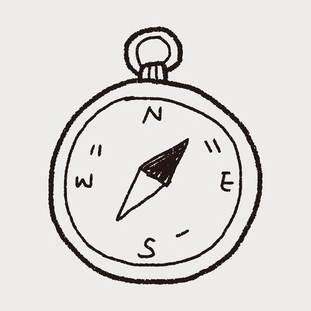 compass: doodle Compass