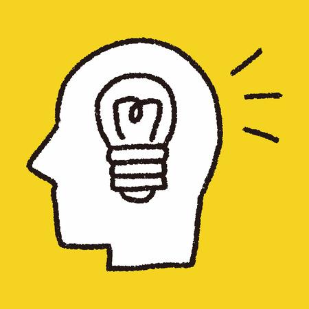 art thinking: doodle brain idea