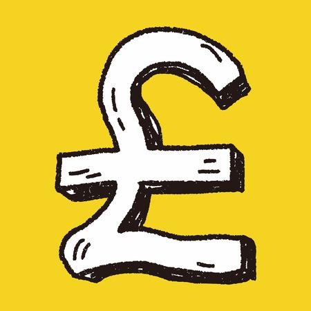 gbp: doodle GBP