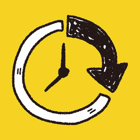 time doodle Illustration
