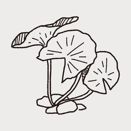 Lotus leaf doodle