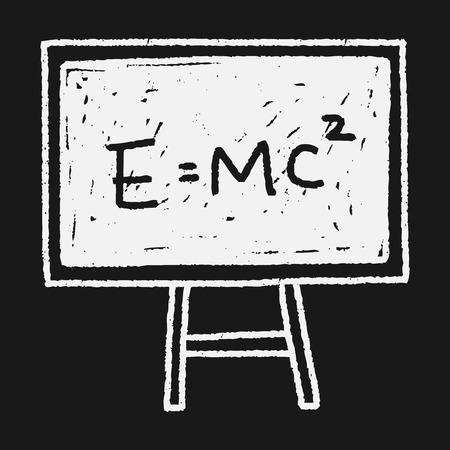 mc2: e mc2 doodle